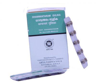 Dhanwantaram Gulika